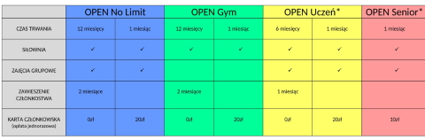 Oferta klubu Gym City Bartoszyce na 09-2019
